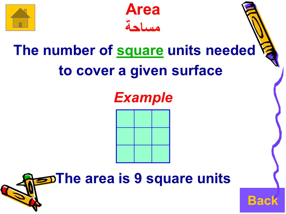 Area مساحة The number of square units neededsquare to cover a given surface Example The area is 9 square units Back