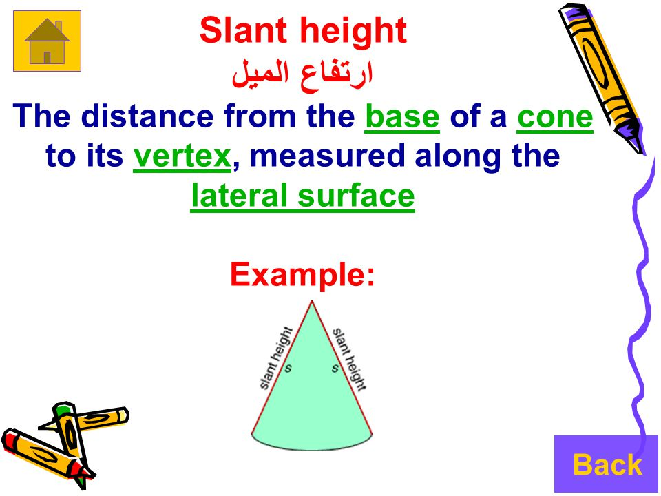 Slant height ارتفاع الميل The distance from the base of a cone to its vertex, measured along the lateral surfacebaseconevertex lateral surface Example: Back