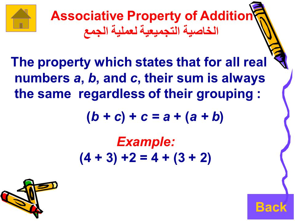 The property which states that for all real numbers a, b, and c, their sum is always the same regardless of their grouping : (a + b) + c = a + (b + c) Example: (2 + 3) + 4 = 2+ (3 + 4) Associative Property of Addition الخاصية التجميعية لعملية الجمع Back