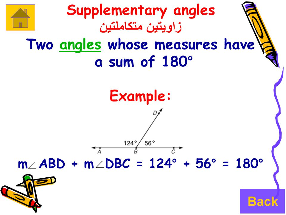 Supplementary angles زاويتين متكاملتين Two angles whose measures haveangles a sum of 180° Example: m ABD + m DBC = 124° + 56° = 180° Back