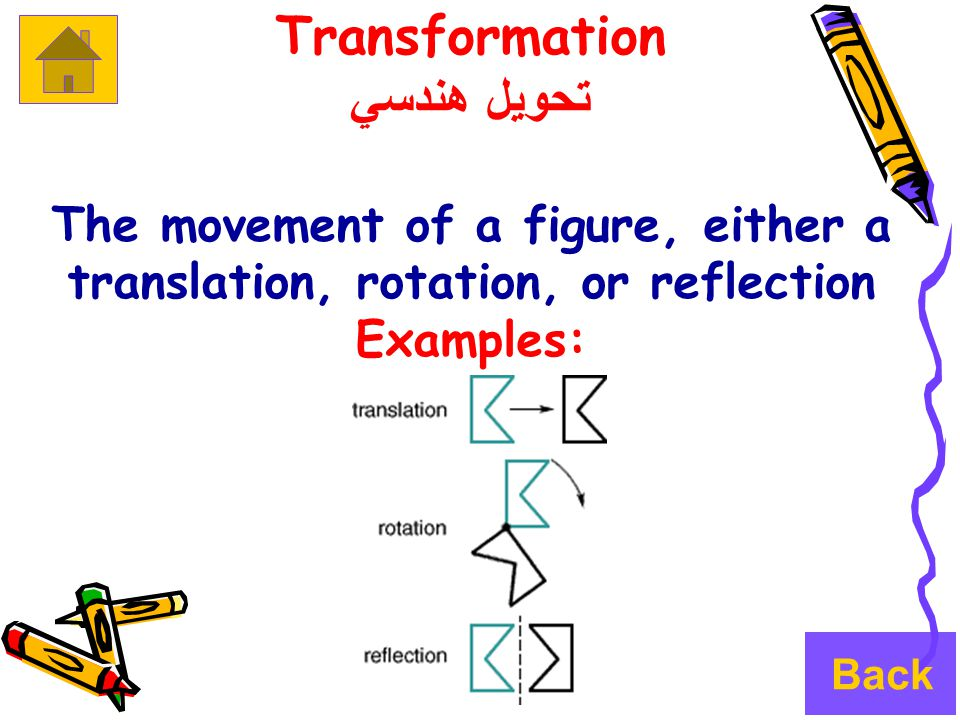 Transformation تحويل هندسي The movement of a figure, either a translation, rotation, or reflection Examples: Back