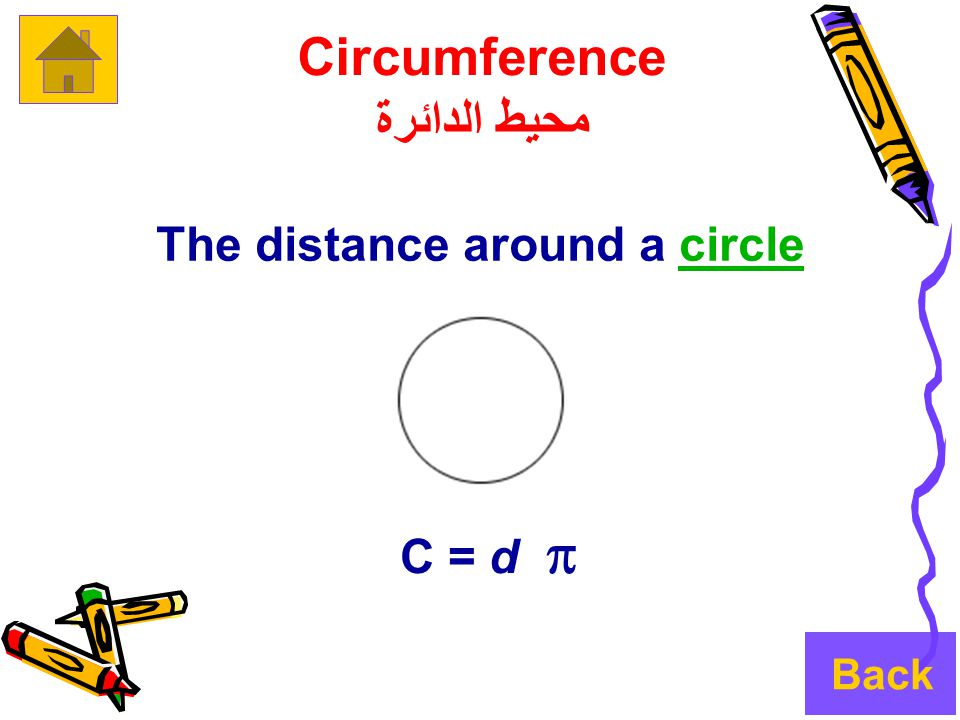 Circumference محيط الدائرة The distance around a circlecircle  C = d Back