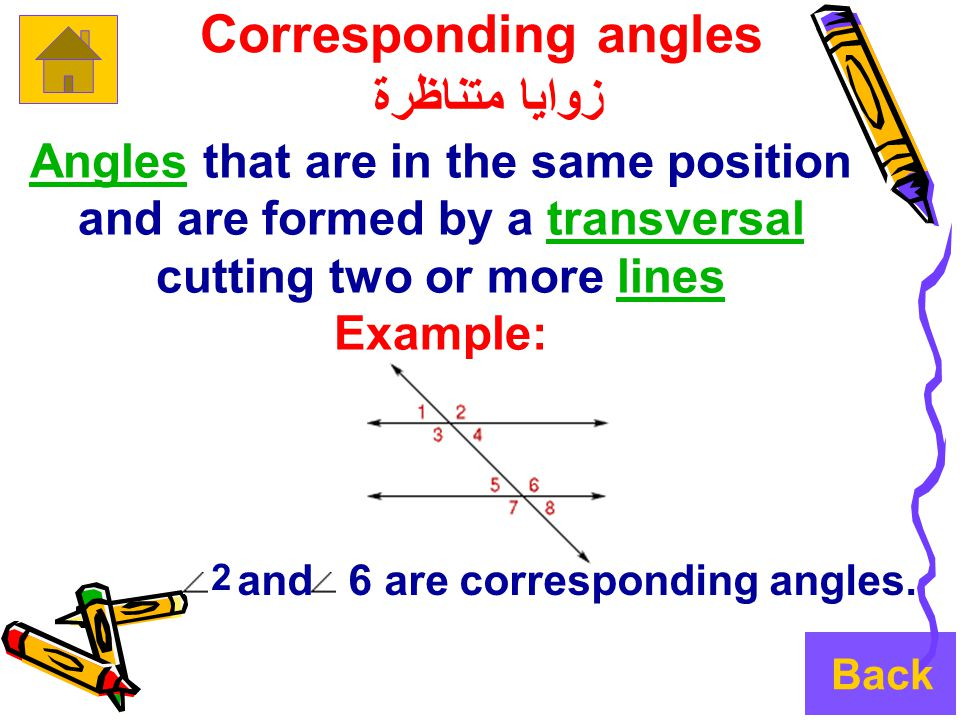 Corresponding angles زوايا متناظرة AnglesAngles that are in the same position and are formed by a transversal cutting two or more linestransversallines Example: and 6 are corresponding angles.