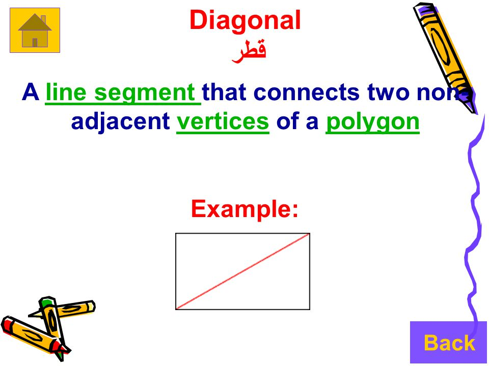 Diagonal قطر A line segment that connects two non- adjacent vertices of a polygonline segment verticespolygon Example: Back