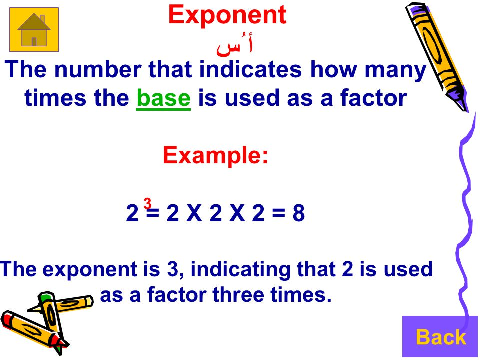 Exponent أ ُس The number that indicates how many times the base is used as a factorbase Example: 2 = 2 X 2 X 2 = 8 The exponent is 3, indicating that 2 is used as a factor three times.