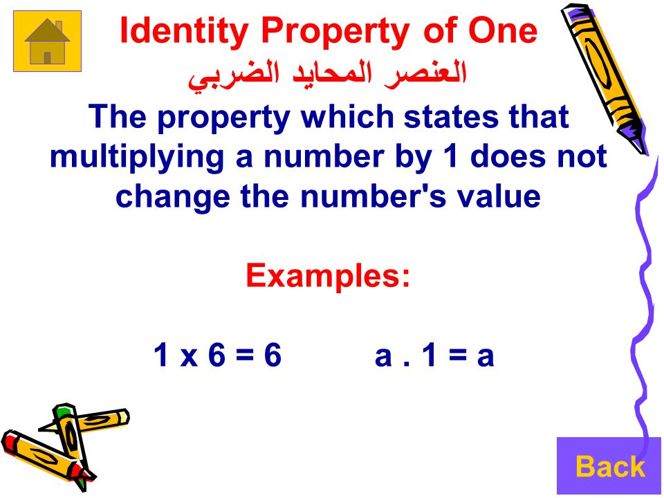 Identity Property of One العنصر المحايد الضربي The property which states that multiplying a number by 1 does not change the number s value Examples: 1 x 6 = 6 a.