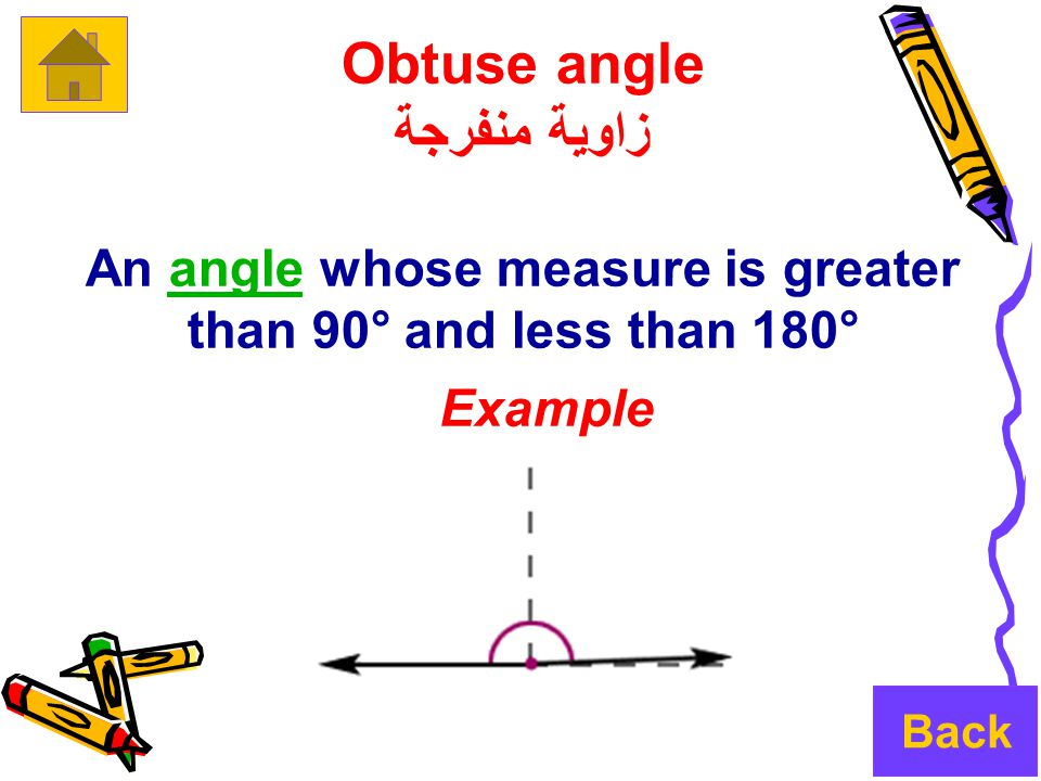 Obtuse angle زاوية منفرجة An angle whose measure is greater than 90° and less than 180°angle Example Back