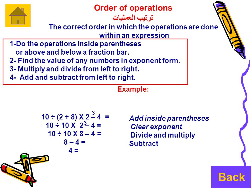 Order of operations ترتيب العمليات The correct order in which the operations are done within an expression 1-Do the operations inside parentheses or above and below a fraction bar.