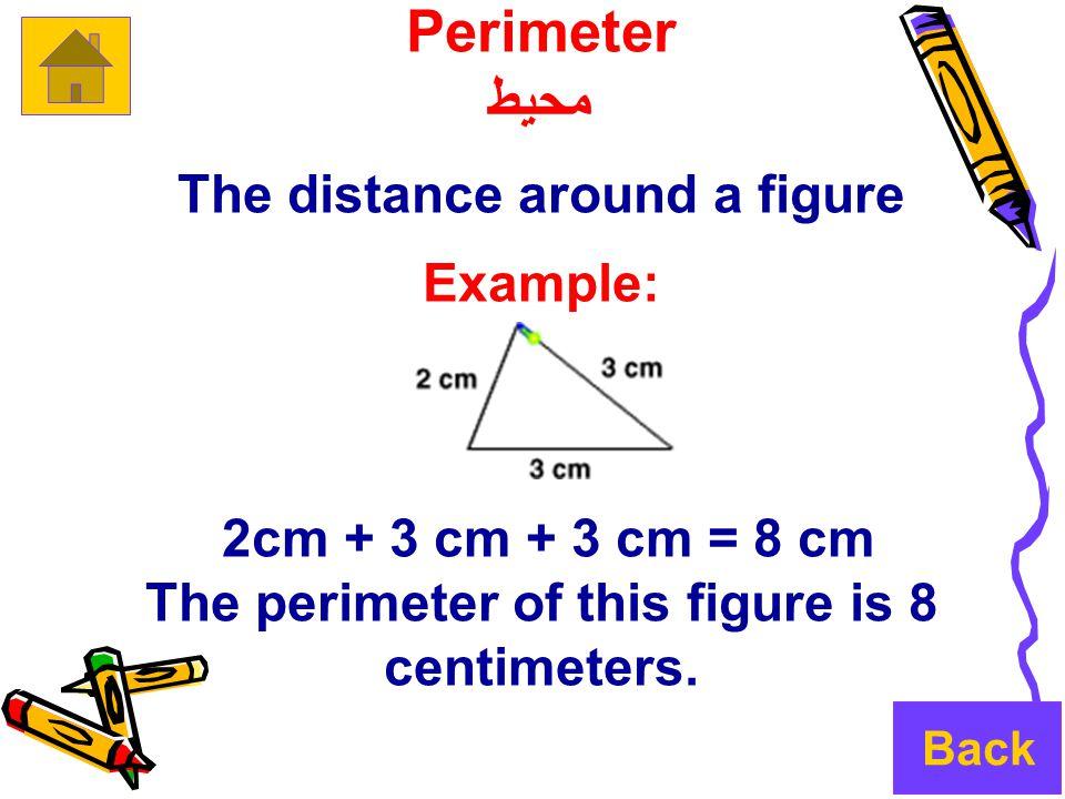 Perimeter محيط The distance around a figure Example: 2cm + 3 cm + 3 cm = 8 cm The perimeter of this figure is 8 centimeters. Back