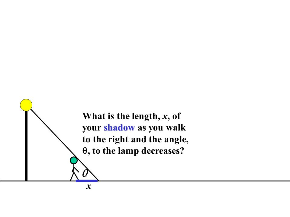 What is the length, x, of your shadow shadow as you walk to the right and the angle, , , to the lamp decreases.