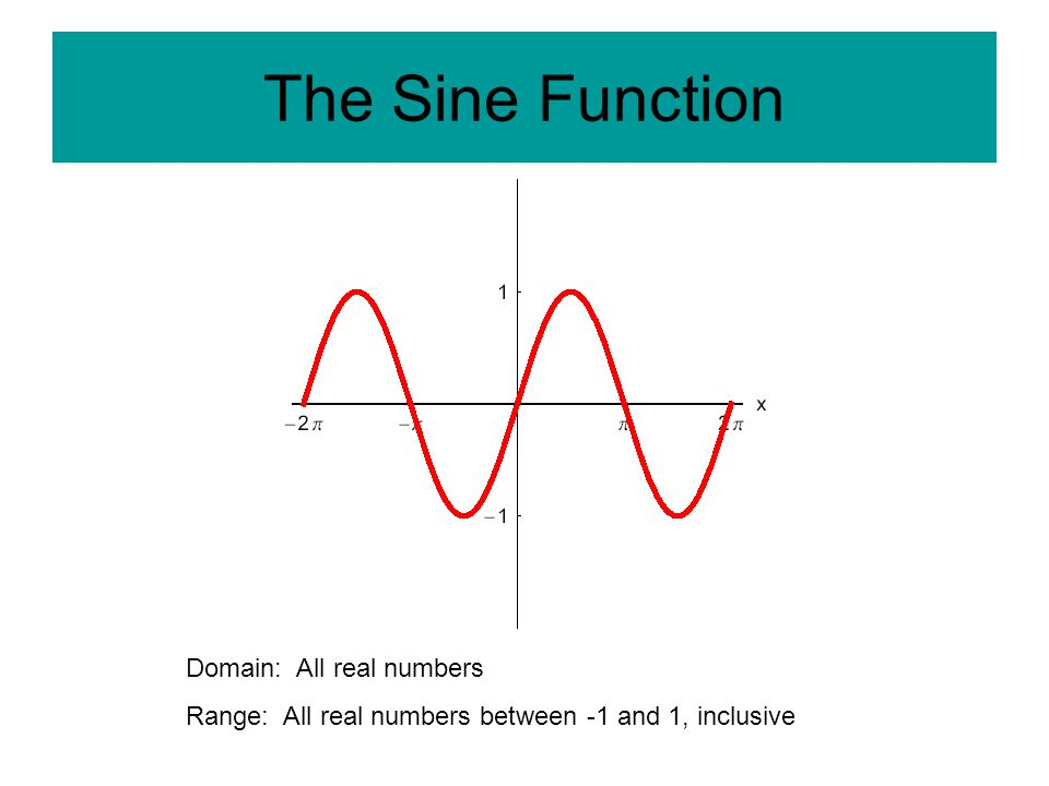 The Sine Function Domain: All real numbers Range: All real numbers between -1 and 1, inclusive