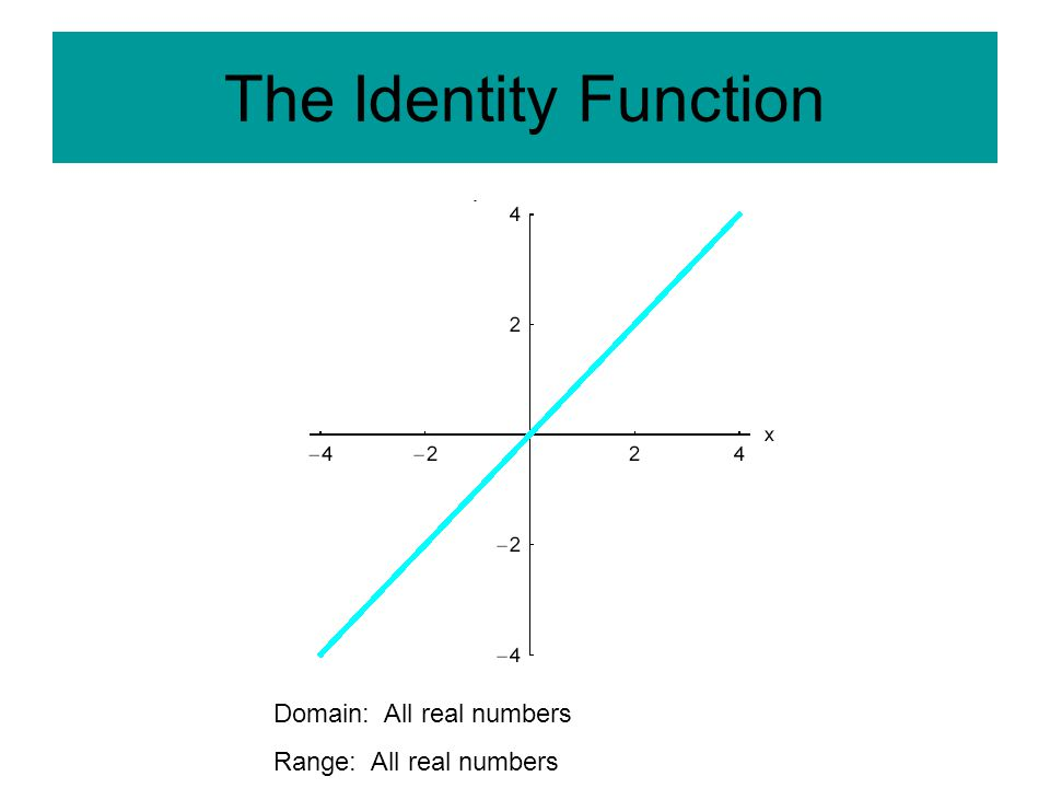 The Identity Function Domain: All real numbers Range: All real numbers