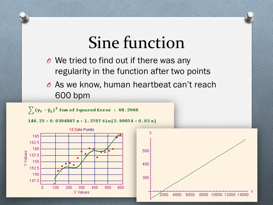 Sine function O We tried to find out if there was any regularity in the function after two points O As we know, human heartbeat can't reach 600 bpm