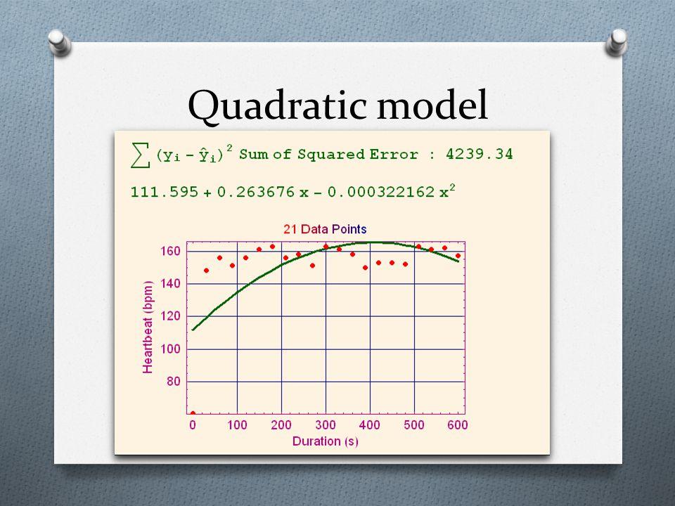 Quadratic model