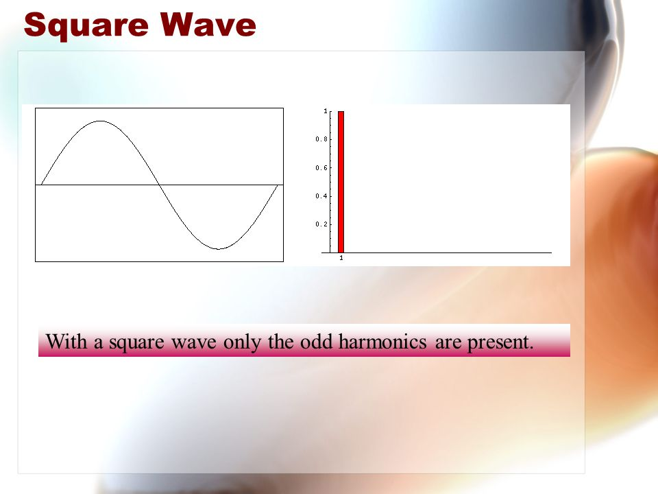 Square Wave With a square wave only the odd harmonics are present.