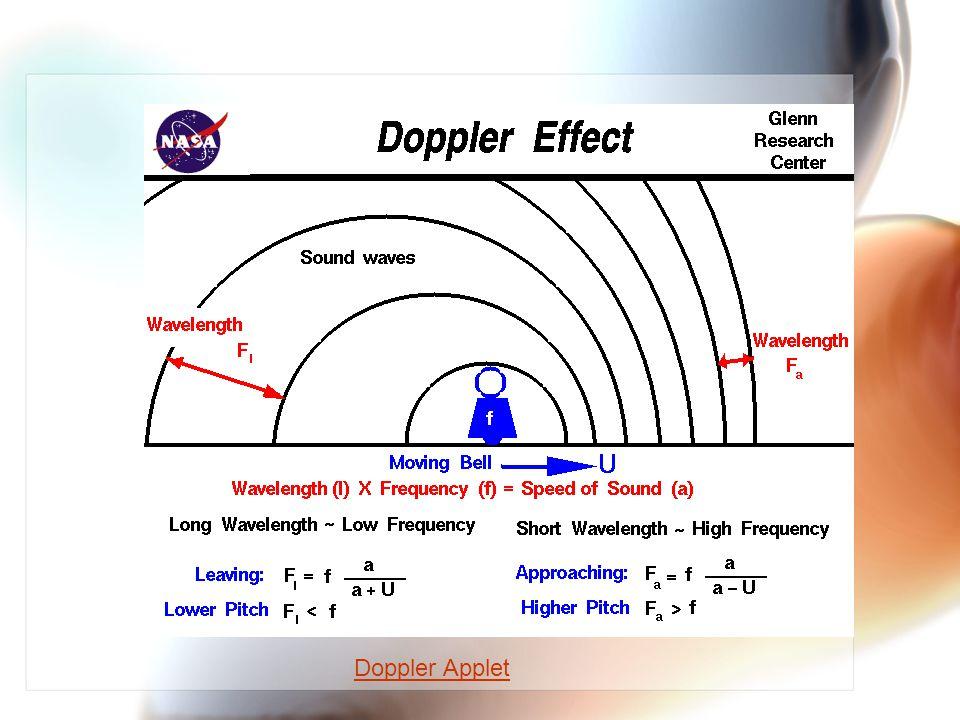 Doppler Applet