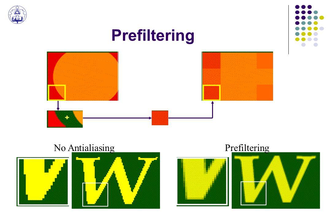 Prefiltering No AntialiasingPrefiltering