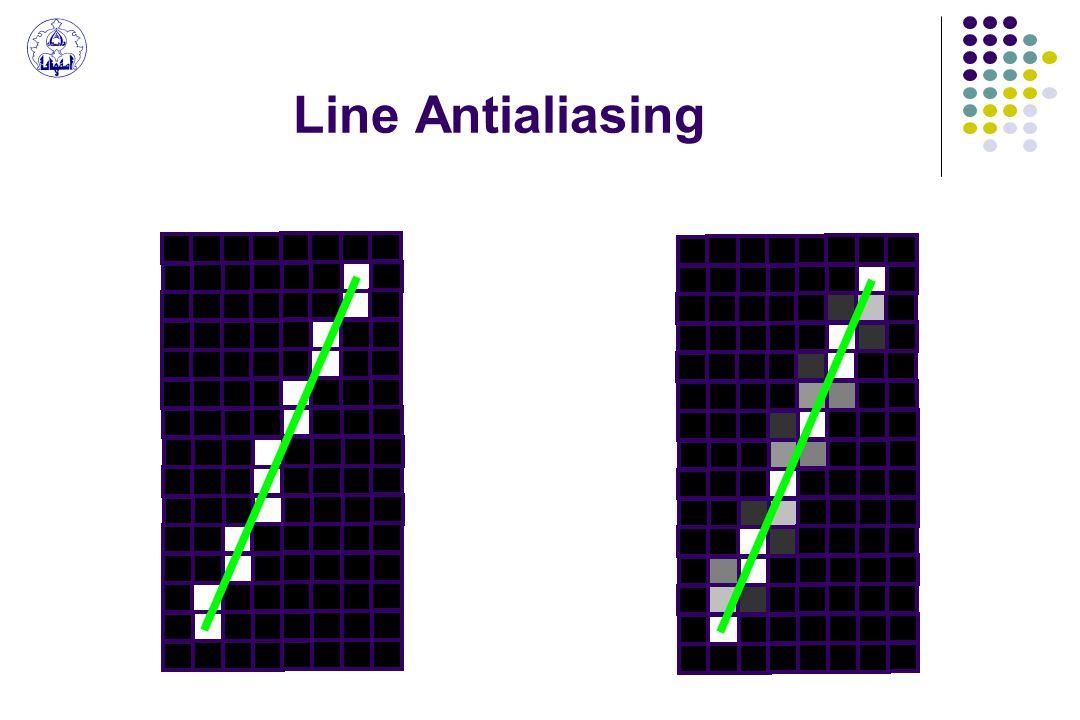Line Antialiasing