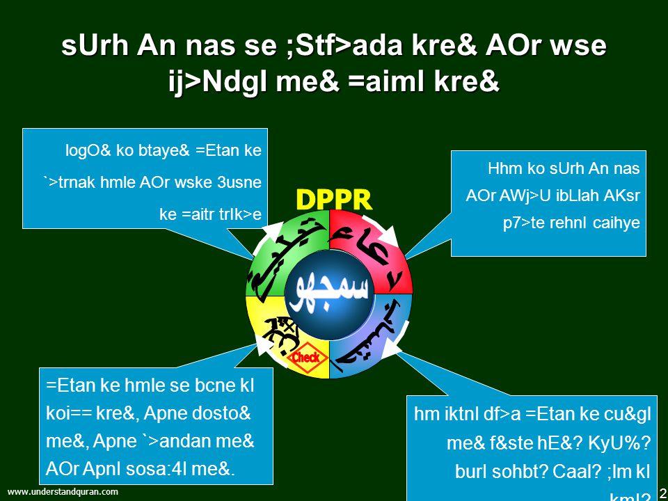 12 www.understandquran.com sUrh An nas se ;Stf>ada kre& AOr wse ij>NdgI me& =aiml kre& hm iktnI df>a =Etan ke cu&gl me& f&ste hE&.