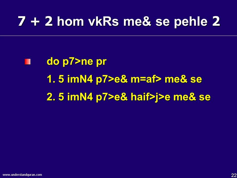 22 www.understandquran.com 7 + 2 hom vkRs me& se pehle 2 do p7>ne pr 1.