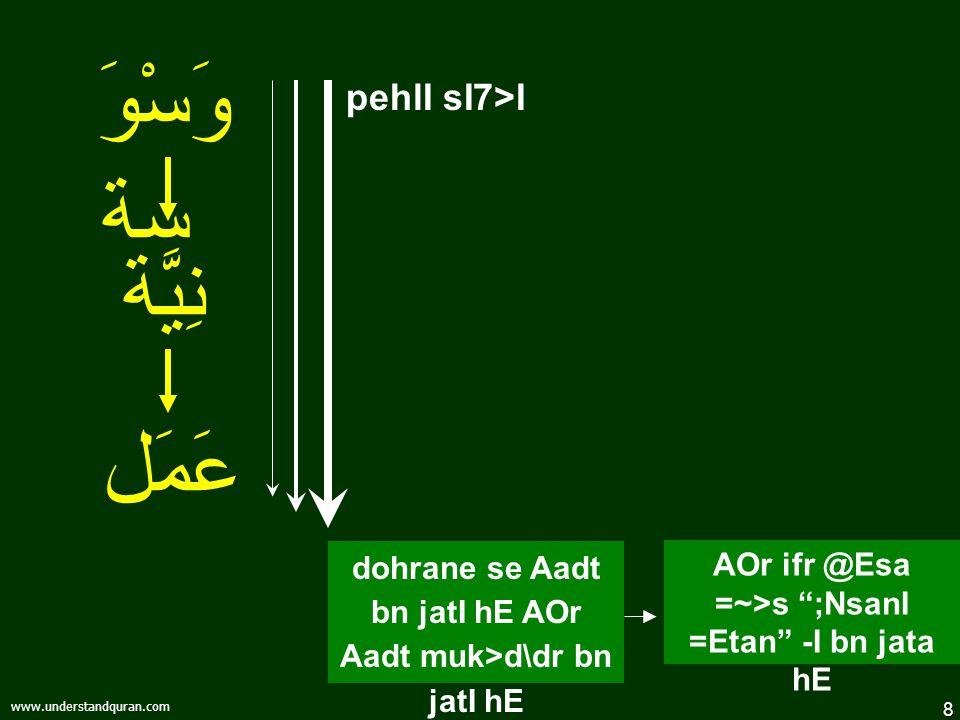 8 www.understandquran.com وَسْوَ سة نِيَّة عَمَل pehlI sI7>I dohrane se Aadt bn jatI hE AOr Aadt muk>d\dr bn jatI hE AOr ifr @Esa =~>s ;NsanI =Etan -I bn jata hE