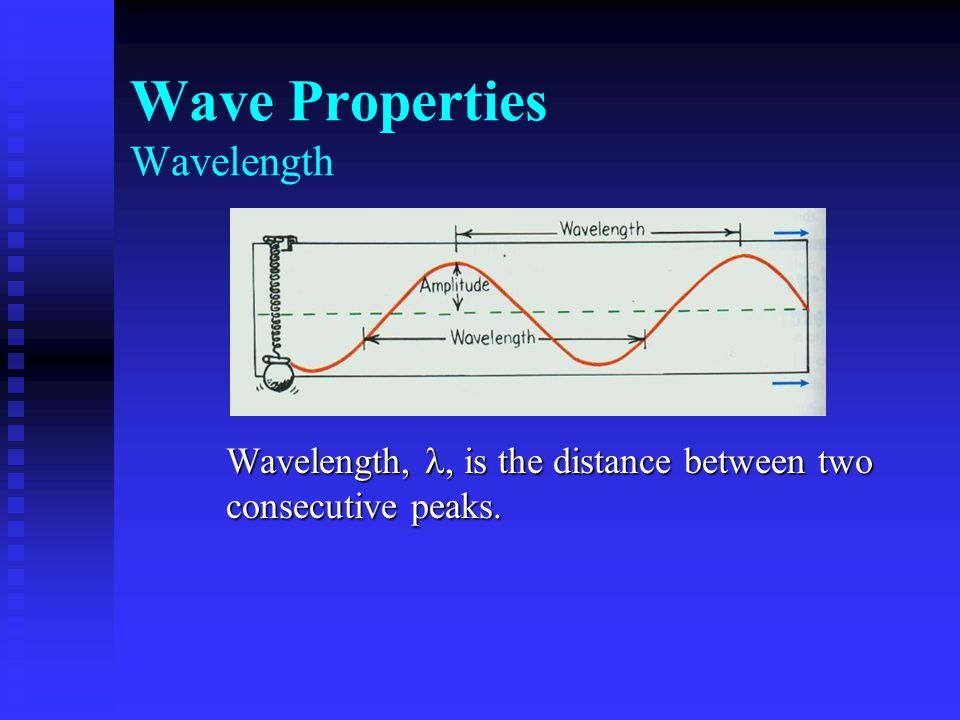Destructive Interference Cancellation when crest of one wave overlaps trough of another reducing their individual effects Water waves show these best Out of phase- the crest of one wave arrives at a point at the same time as a trough of the second wave arrives, effects cancel each other In phase- two waves crests and troughs arrive at a place at the same time, effects reinforce each other