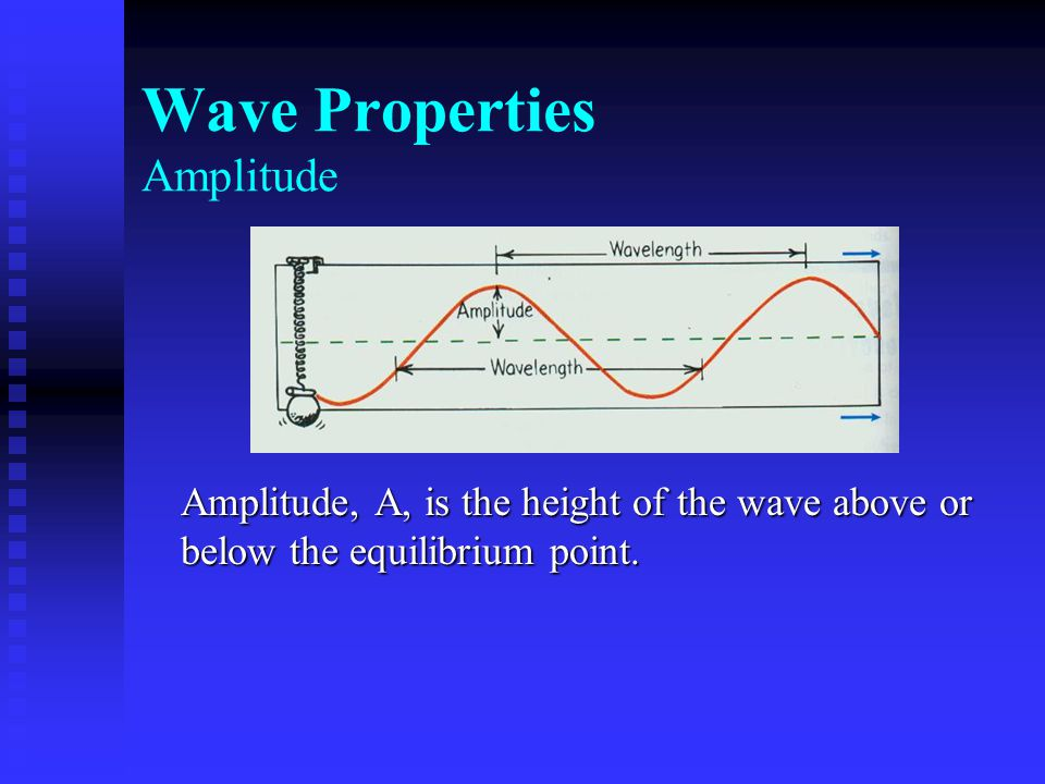 Sound Wave Interference Interference occurs when two sounds of difference frequency are heard superposed.