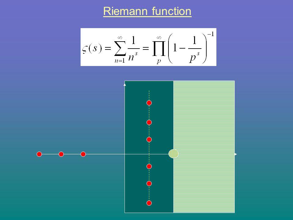 Riemann function