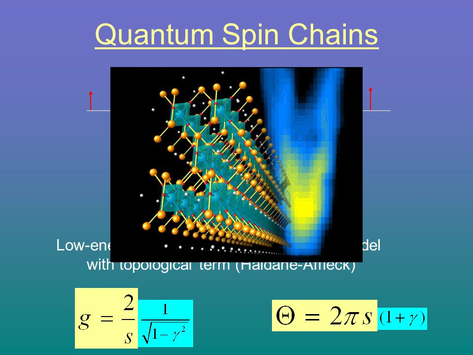 Quantum Spin Chains Low-energy effective action: O(3) sigma model with topological term (Haldane-Affleck)