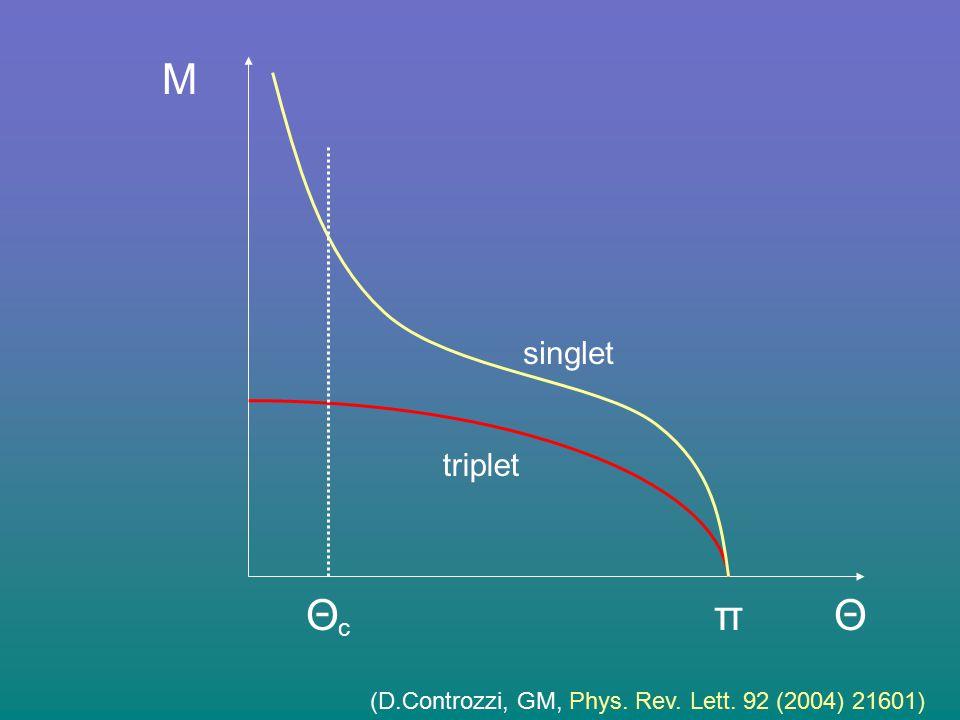 M ΘπΘ c (D.Controzzi, GM, Phys. Rev. Lett. 92 (2004) 21601) triplet singlet