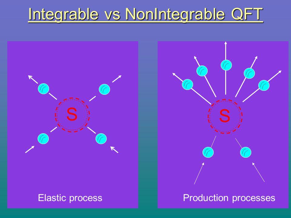 Integrable vs NonIntegrable QFT S Elastic process S Production processes