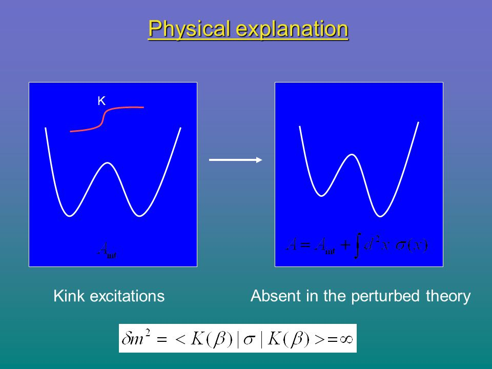 Physical explanation Kink excitations Absent in the perturbed theory K
