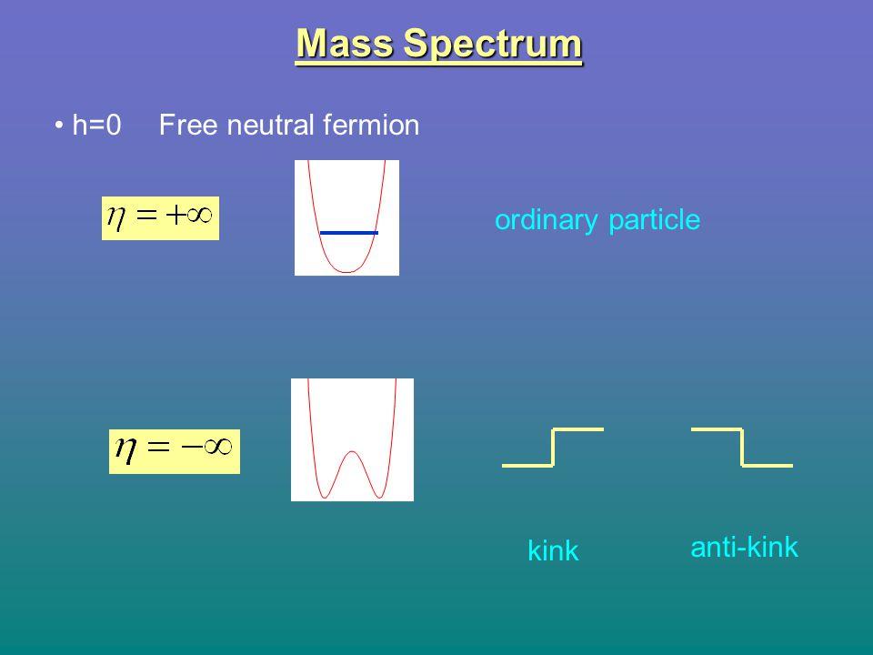 Mass Spectrum h=0Free neutral fermion ordinary particle kink anti-kink