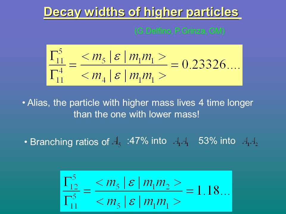 Decay widths of higher particles Alias, the particle with higher mass lives 4 time longer than the one with lower mass! Branching ratios of :47% into5