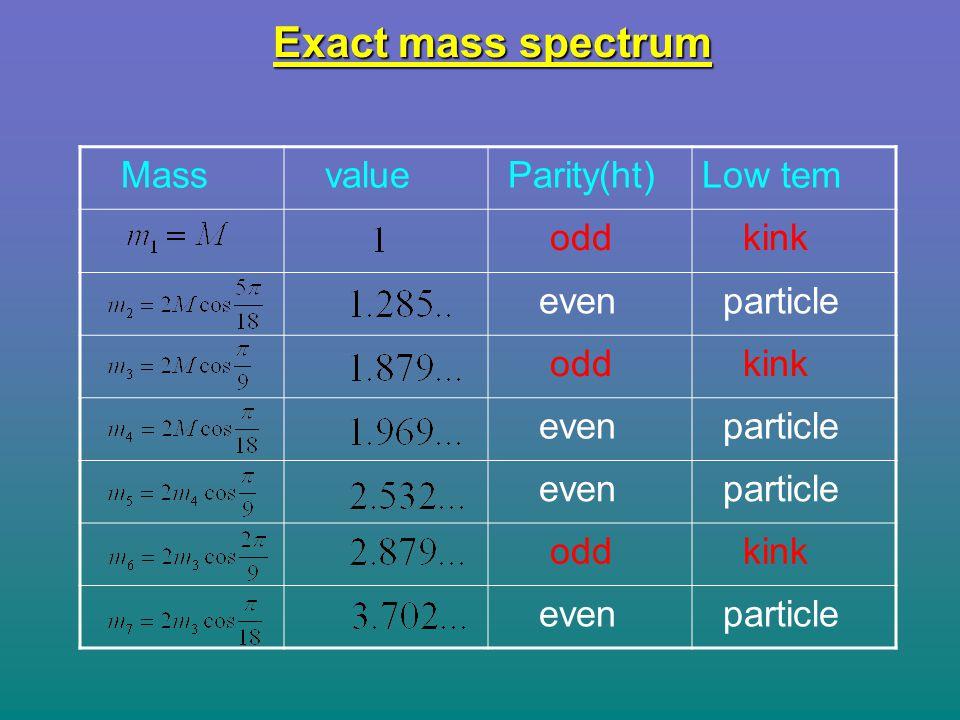 Exact mass spectrum Mass value Parity(ht)Low tem odd kink even particle odd kink even particle even particle odd kink even particle