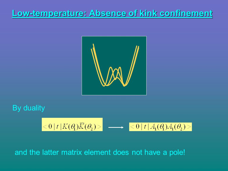 Low-temperature: Absence of kink confinement By duality and the latter matrix element does not have a pole!