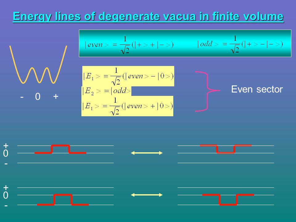 Energy lines of degenerate vacua in finite volume 0+- Even sector + 0 - + 0 -