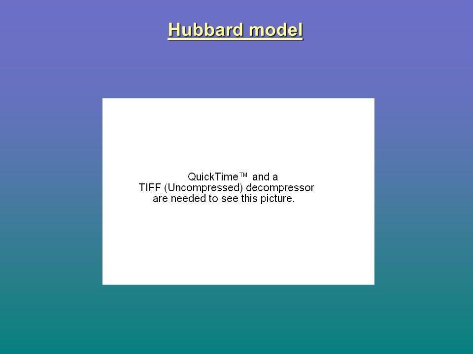 Hubbard model