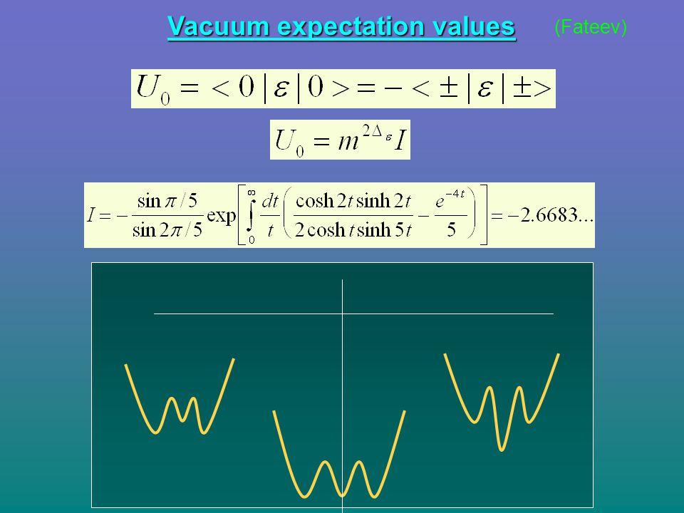 Vacuum expectation values (Fateev)