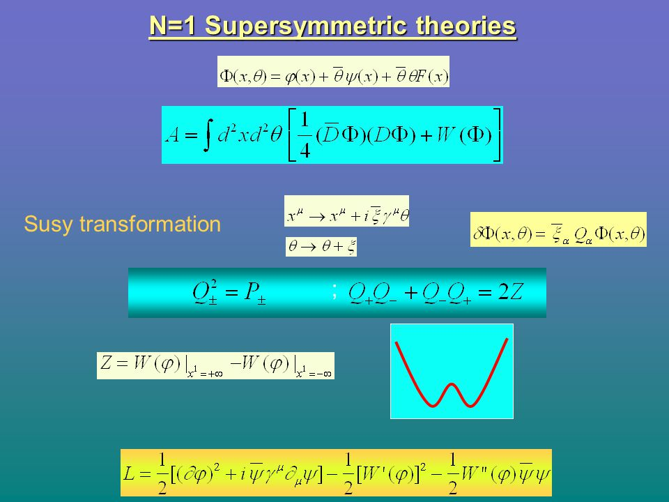 N=1 Supersymmetric theories Susy transformation ;
