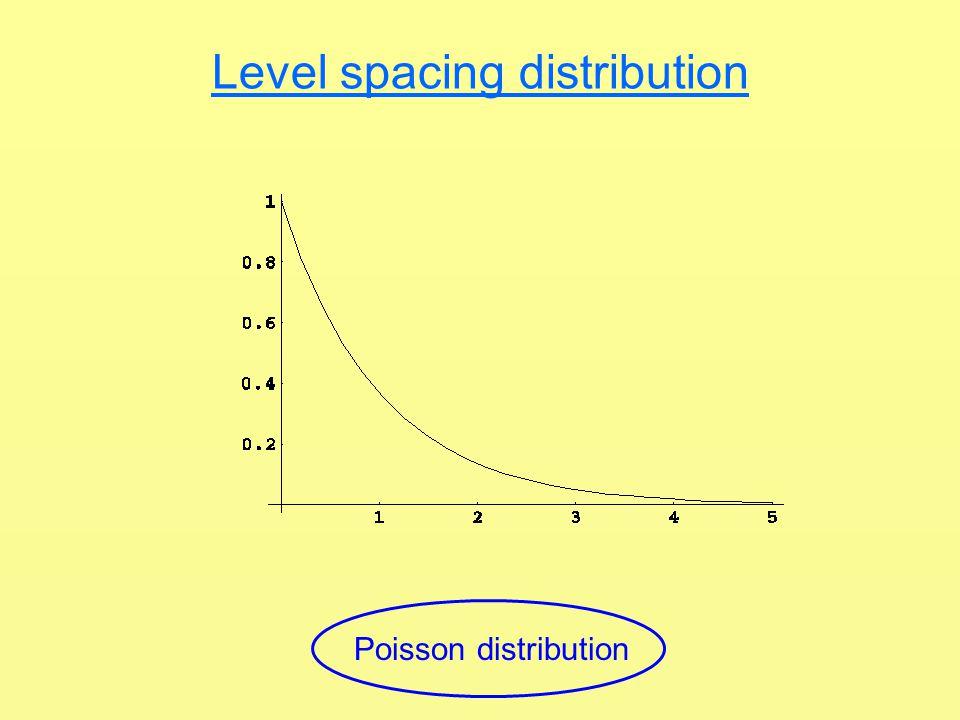 Level spacing distribution Poisson distribution