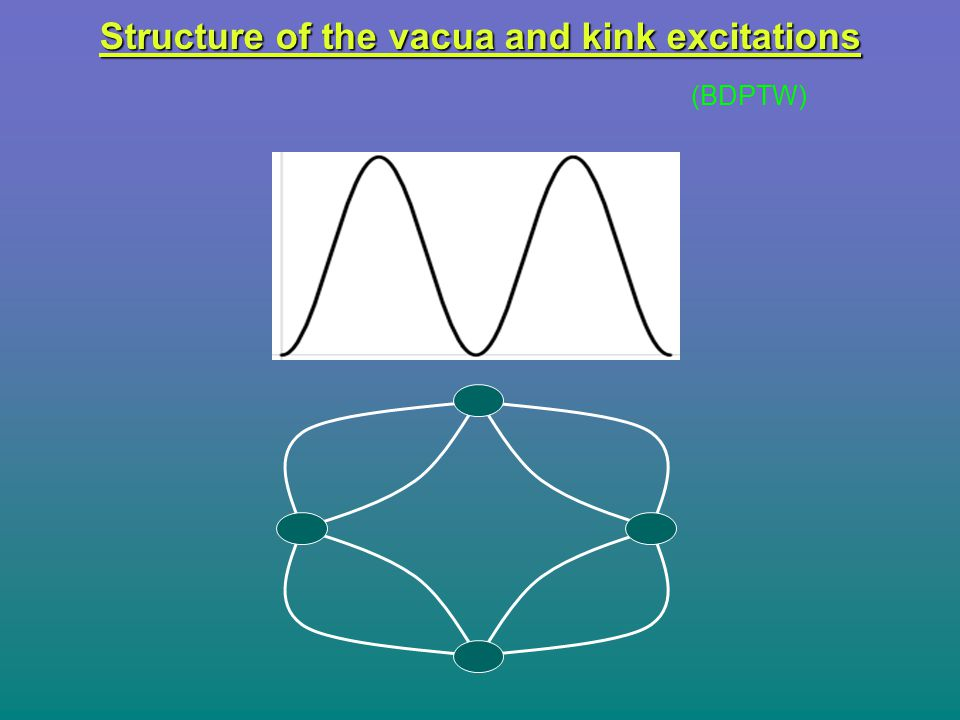 Structure of the vacua and kink excitations (BDPTW)