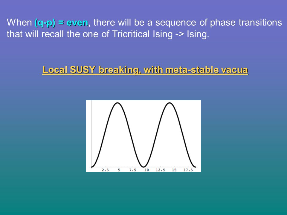 (q-p) = even When (q-p) = even, there will be a sequence of phase transitions that will recall the one of Tricritical Ising -> Ising. Local SUSY break