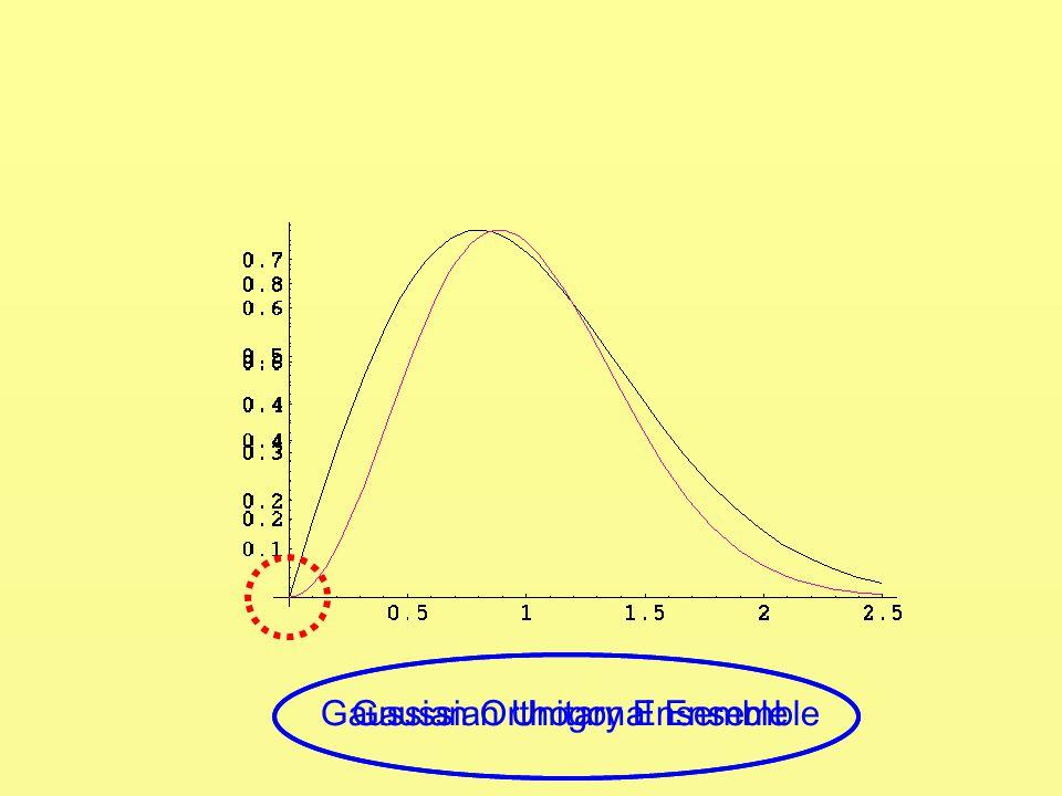 Gaussian Orthogonal EnsembleGaussian Unitary Ensemble