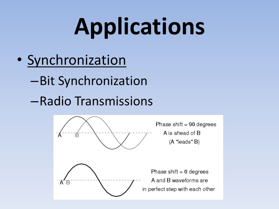 Applications Synchronization – Bit Synchronization – Radio Transmissions