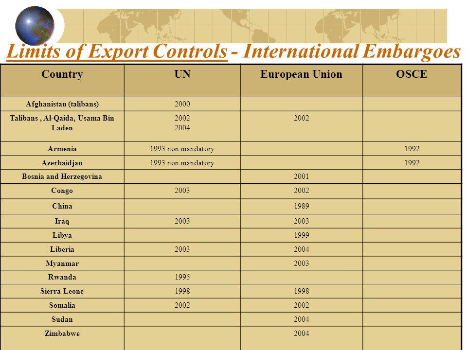 12 CountryUNEuropean UnionOSCE Afghanistan (talibans)2000 Talibans, Al-Qaida, Usama Bin Laden 2002 2004 2002 Armenia1993 non mandatory1992 Azerbaidjan1993 non mandatory1992 Bosnia and Herzegovina2001 Congo20032002 China1989 Iraq2003 Libya1999 Liberia20032004 Myanmar2003 Rwanda1995 Sierra Leone1998 Somalia2002 Sudan2004 Zimbabwe2004 Limits of Export Controls - International Embargoes