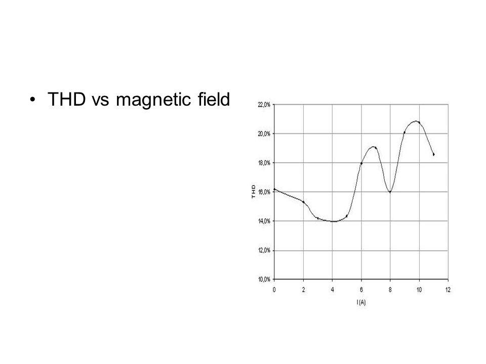 THD vs magnetic field