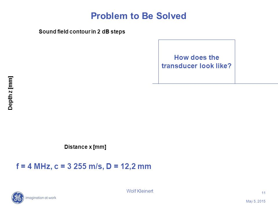 11 May 5, 2015 Wolf Kleinert Problem to Be Solved f = 4 MHz, c = 3 255 m/s, D = 12,2 mm How does the transducer look like? Sound field contour in 2 dB