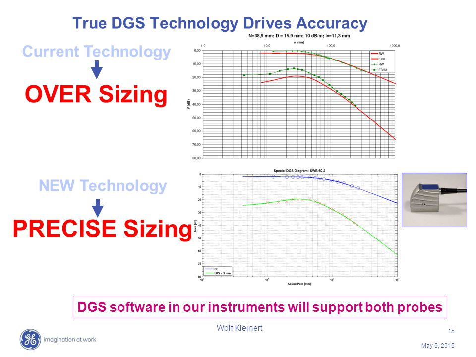15 May 5, 2015 Wolf Kleinert True DGS Technology Drives Accuracy DGS software in our instruments will support both probes Current Technology OVER Sizing NEW Technology PRECISE Sizing