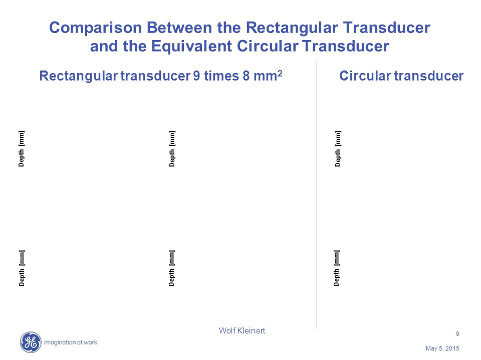 9 May 5, 2015 Wolf Kleinert Comparison Between the Rectangular Transducer and the Equivalent Circular Transducer Rectangular transducer 9 times 8 mm 2